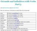 Gerunds and infinitives with verbs (3) | Recurso educativo 61906